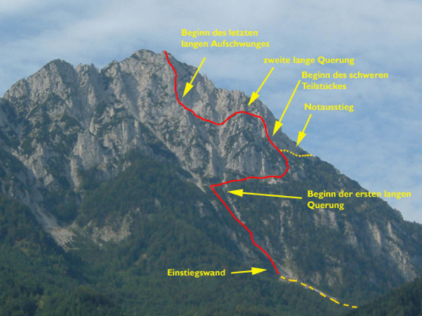 Přehledový obrázek feráty stažený z Bergeigen.at